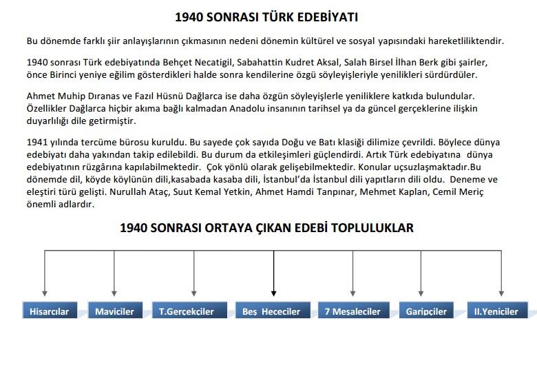 1940 sonrası türk edebiyatı