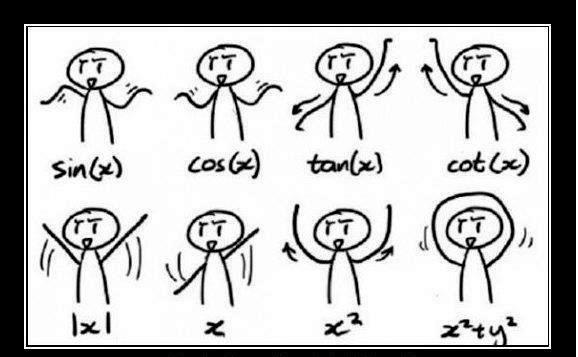 Trigonometri ile Dans